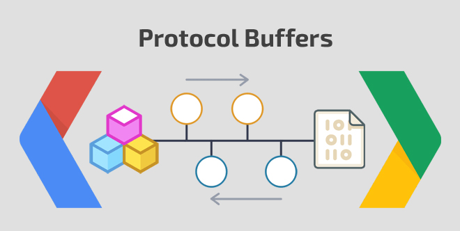 Arduino Tutorial: Protocol Buffers using Messages and